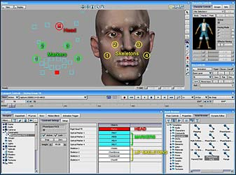 PhaseSpace Facial Motion Capture